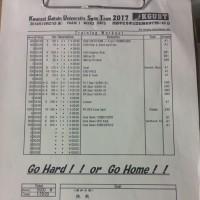 10月21日(金) 1部練