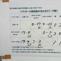 新人戦胆江地区予選結果