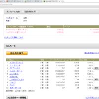 2015-2016 POG 中間順位