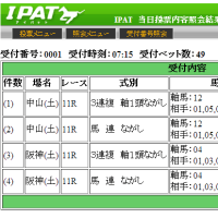 やり終えた今日の結果!阪神牝馬S・ニュ-ジ-ランドT