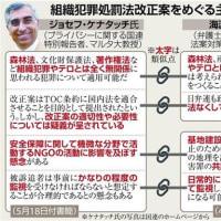 民進党 弁護士会海渡 ケナタッチ