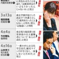 日本が荒れる訳