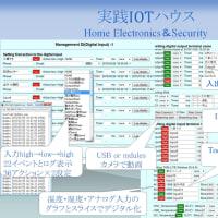 実践IOTハウス、Remote-Hand_Raspberry_pi_0.32をリリースしました。
