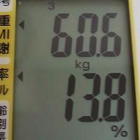 2/25 今朝の計量&お天気