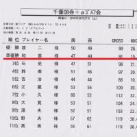 千葉OB会+αコンペ