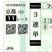 2016 G1 秋華賞 回顧録