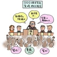 株主総会29