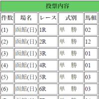 的中!350円150円函館全レース単勝勝負