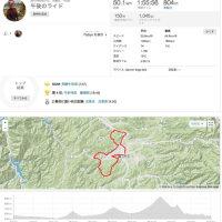 瓜巣〜飛騨牛〜今谷〜飛騨の里50kmへ。
