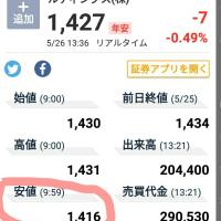 5/26 ブラック企業 エイベ糞 年初来安値更新!! (゚Д゚)/