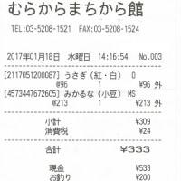 金沢・舟楽の棒鮨 と マッドマックス、再び