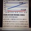 ■■非正社員の育休取得「改善を」 復職4%、正社員の1割