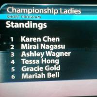 全米選手権1017、女子シングルSP
