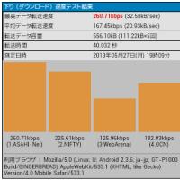 dti490��SIM��OCN ��Х��� ����ȥ d LTE 980�˾�괹���ޤ���