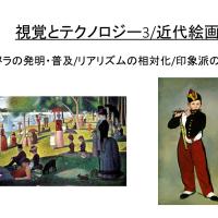 視覚とテクノロジー3/近代絵画