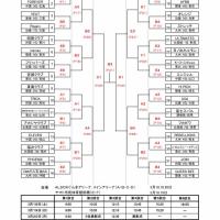 [組合せ]第43回全日本クラブ選手権大会
