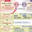 宗教史100(日本仏教の歴史)