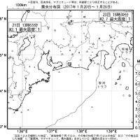 今週のまとめ - 『東海地域の週間地震活動概況(No.4)』など