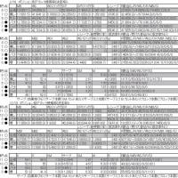 2/18-19 2016/17 V・プレミアリーグ男子ファイナル6
