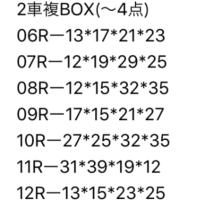 10/20 熊本記念競輪 in 久留米 初日