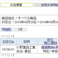 564.97円高