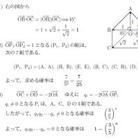 全統記述式・全国公開実戦模試 数学 2803