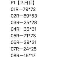12/2 岐阜競輪 F1 2日目