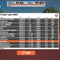Zwift - WBR 1 Flat Lap #pst