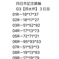 2/27 四日市記念競輪 G3 3日目