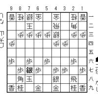 大山将棋研究(466);四間飛車に玉頭位取り