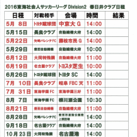 TSLDivision2 春日井クラブ全日程