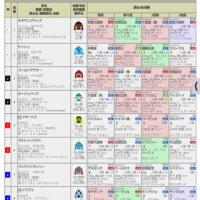 2016 ジャパンカップG1 キタサンブラック 武豊