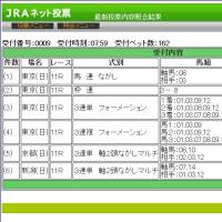 10月30日 日曜日のメインレース 天皇賞(秋)