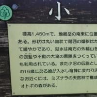 赤城大沼・小沼・覚満淵