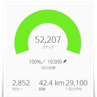 ■ 第一京浜でも30km
