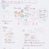 酵素ジュースの作り方