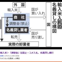 輸入米。「調整金」は禁止…コメ入札、名義貸し横行。。輸入米価格偽装。「だまされたのか」憤る農業関係者
