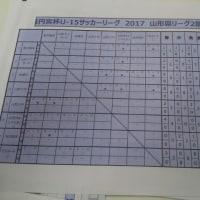 Y2リーグ星取表
