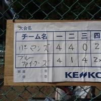 第13回ナガセケンコー旗争奪大会 2部を制す!