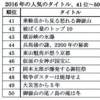 人気のタイトル2016年