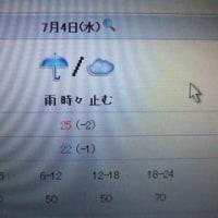 こんな天気予報どう?