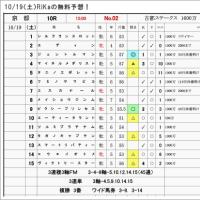 10/19RiKaの無料&ブロマガ予想、富士S、古都S他!