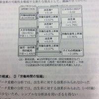 子育て支援が日本を救う。