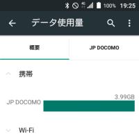 2017/04/23 SIM使用量