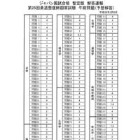 第25回柔道整復師国家試験 午前・解答一覧(暫定版)