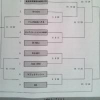 みかん・梅干し・白浜大会13