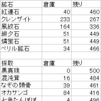 MHF生活214日目 長期イベント挑戦