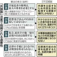 共謀罪は憲法13条、19条、21条、31条に違反する。