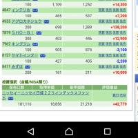 お仕事お仕事って!3/21の株の結果