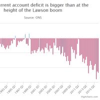 英国は英ポンド安を受け容れるべきであり、更に下落する必要あり、と元イングランド銀行総裁&為替の神様